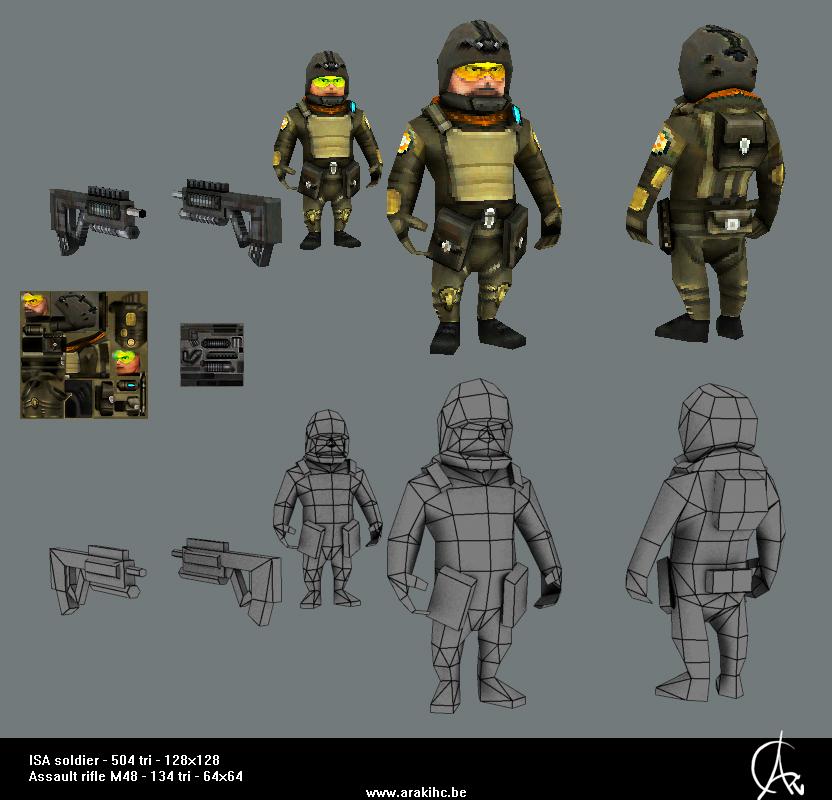 Male Character Modeling In Blender : Arakihc portfolio